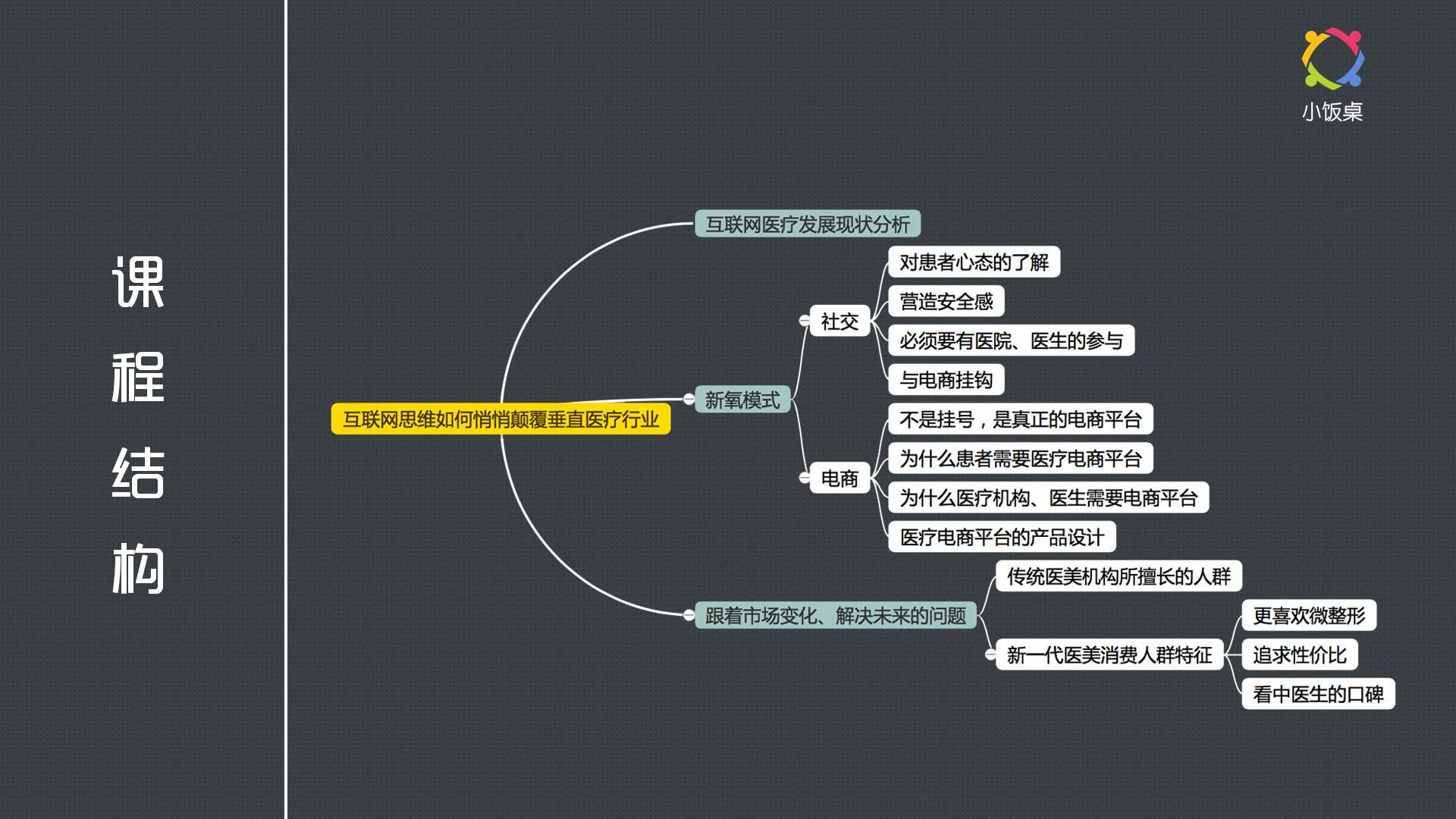 思维导图-金星.jpg