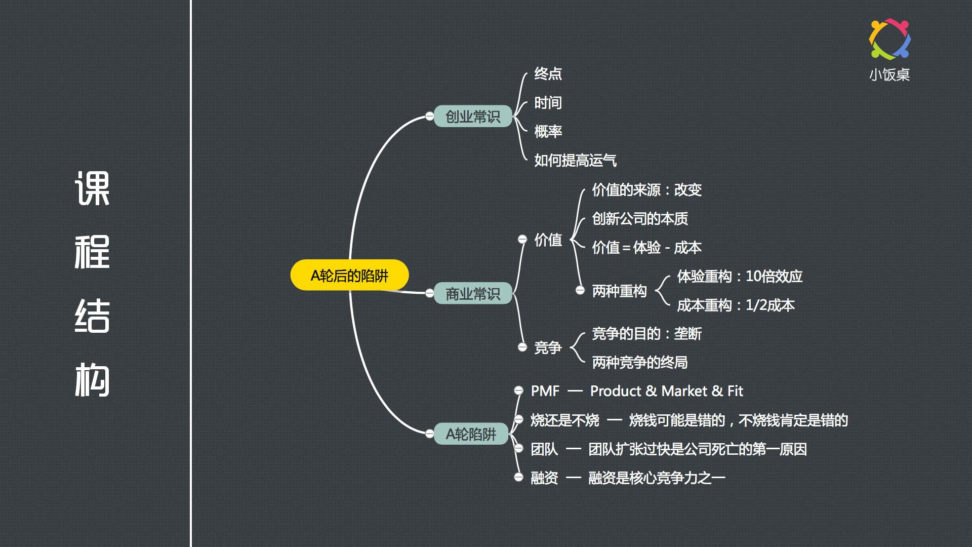 思维导图-戴汨.jpg