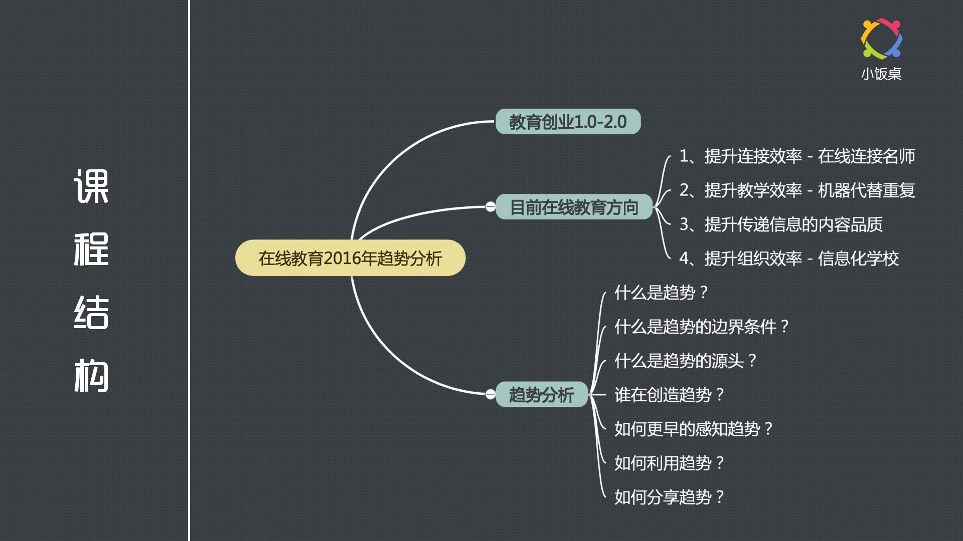 思维导图-宁柏宇.jpg
