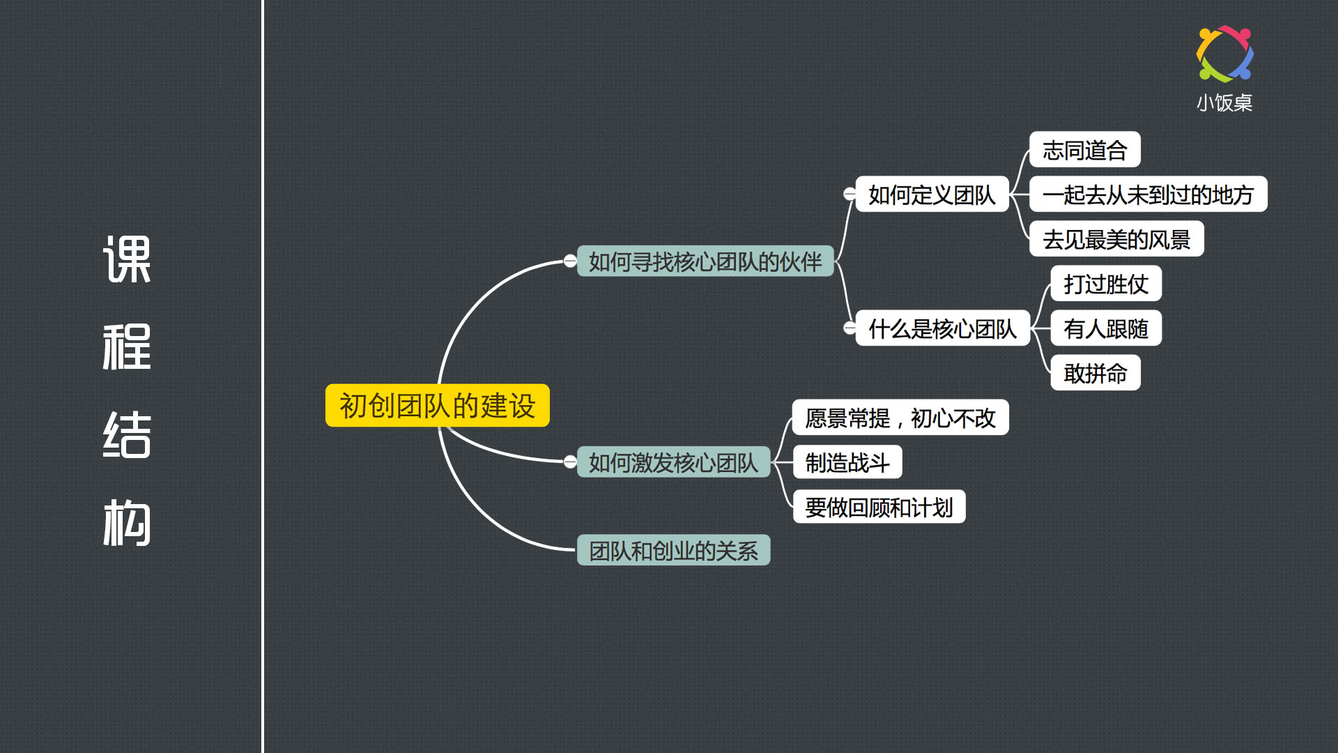 思维导图-唐万里.jpg