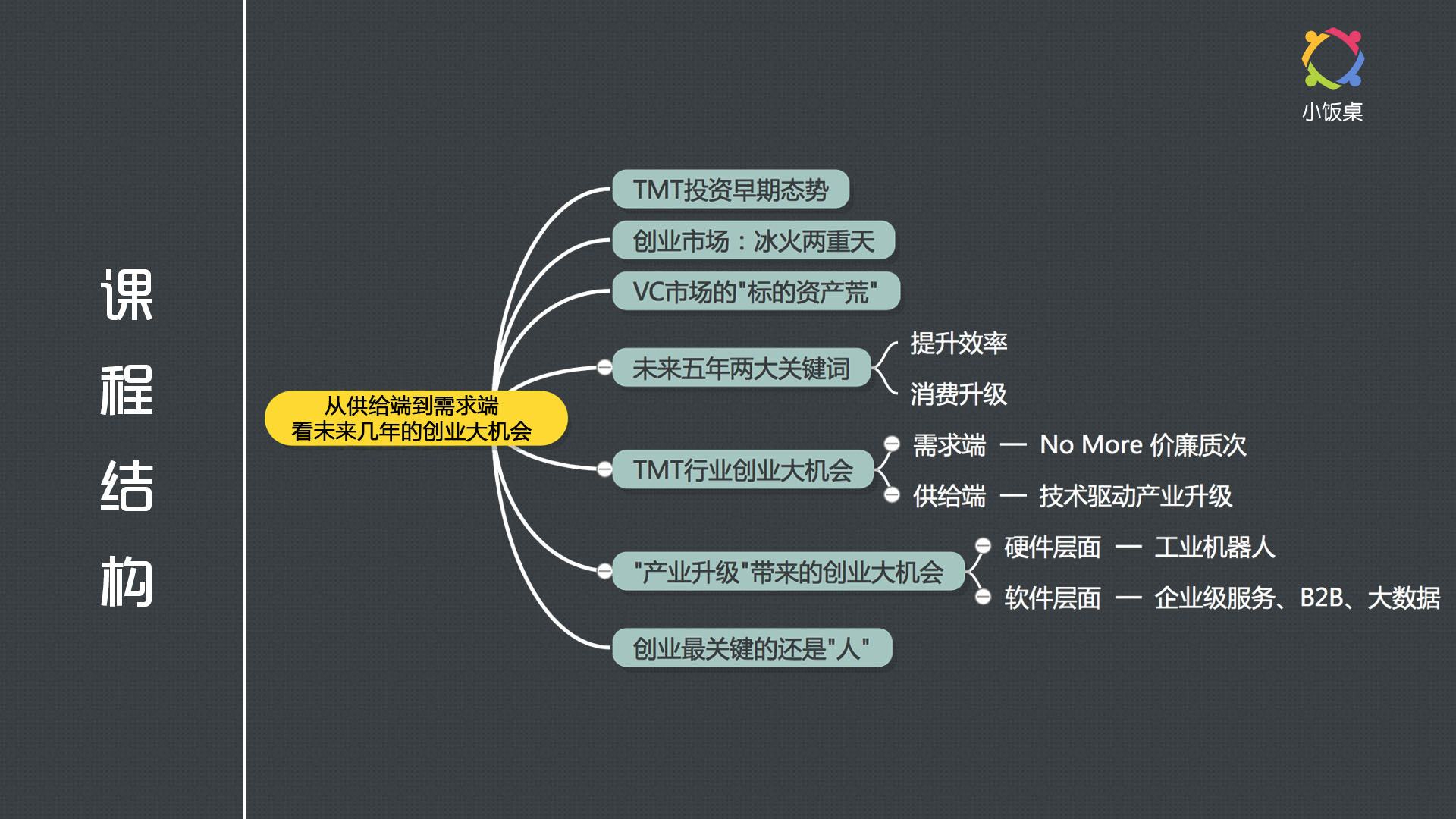 黄明明-思维导图1.jpg