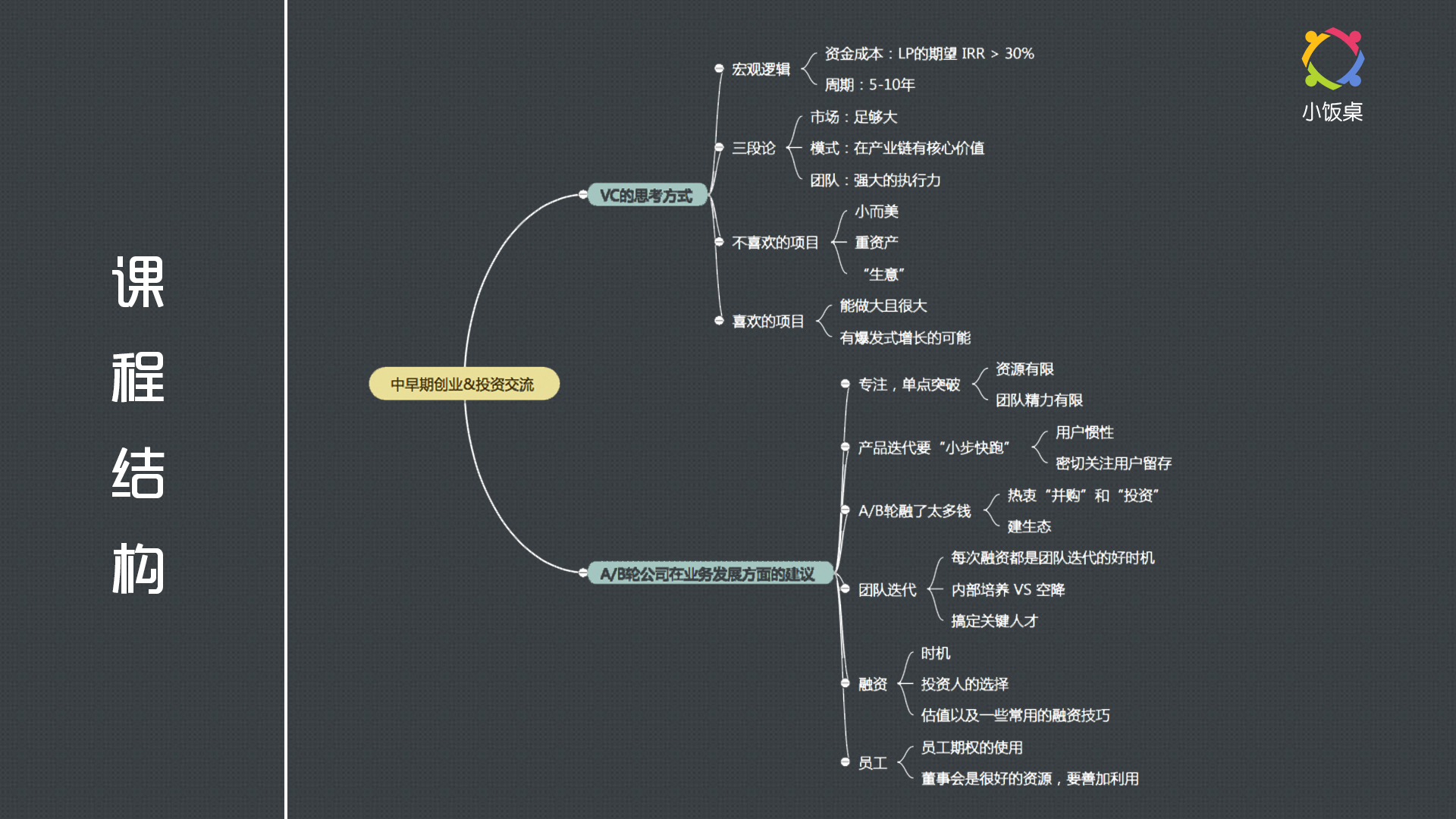 思维导图-王世雨.jpg