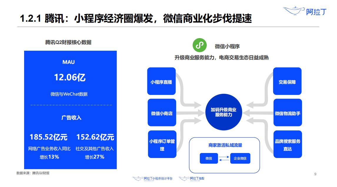 4-微信商业化步伐提速.png