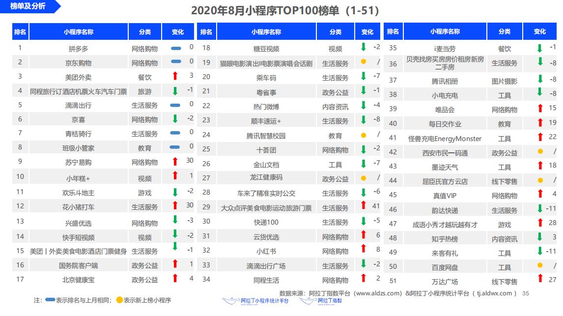 14-榜单图-1-51.png