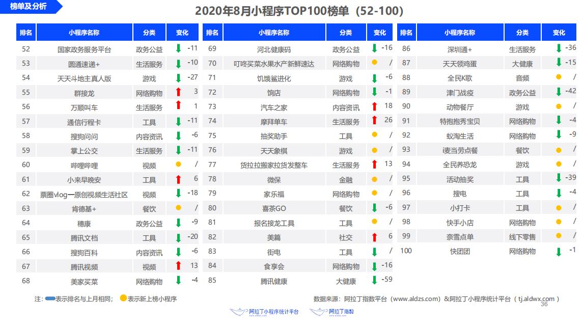 15-榜单图-52-100.png