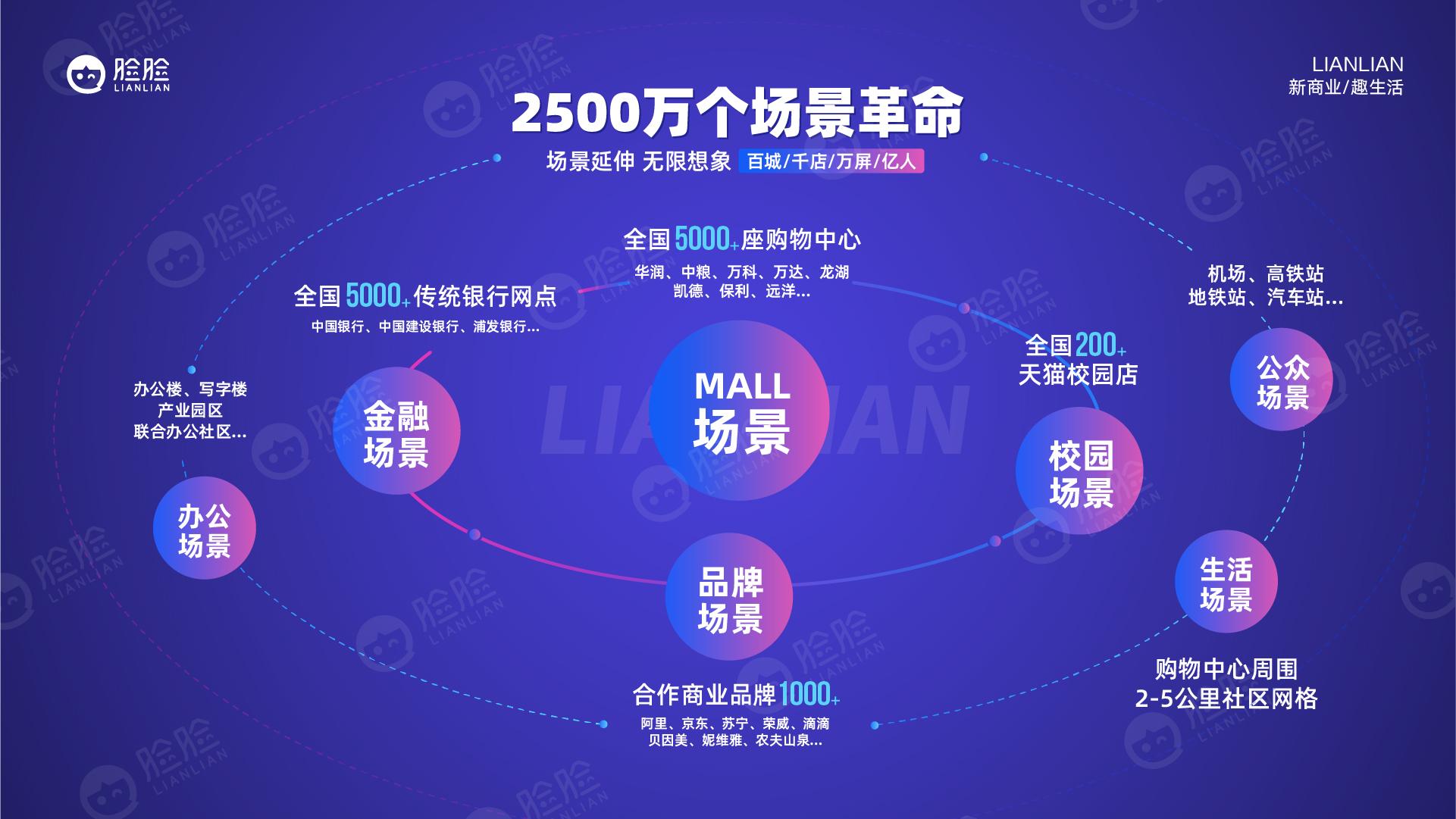 2500万场景革命.jpg