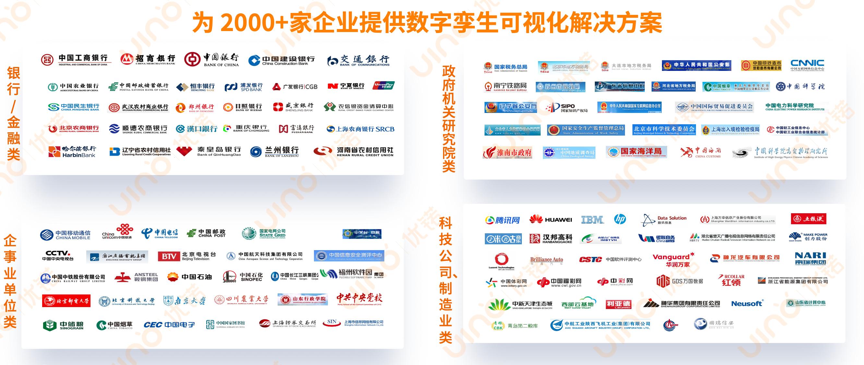 广泛行业客户.png